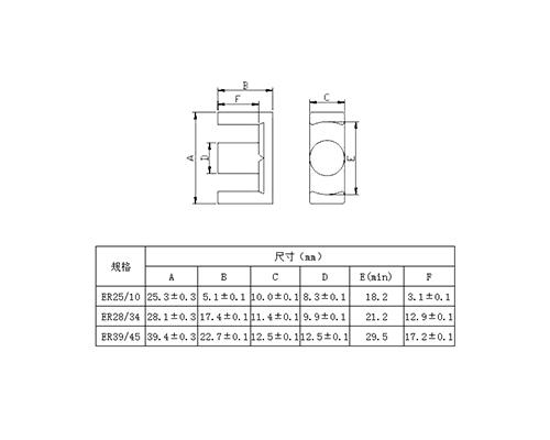 杭州ER型磁芯