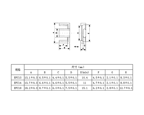 余姚EPC型磁芯